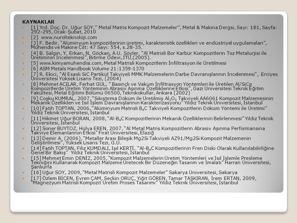 KAYNAKLAR [1] Yrd. Doç. Dr. Uğur SOY,'' Metal Matris Kompozit Malzemeler'', Metal & Makina Dergsi, Sayı: 181, Sayfa: 292-295, Ocak-Şubat, 2010.